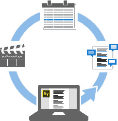 adobe story screenwriting app