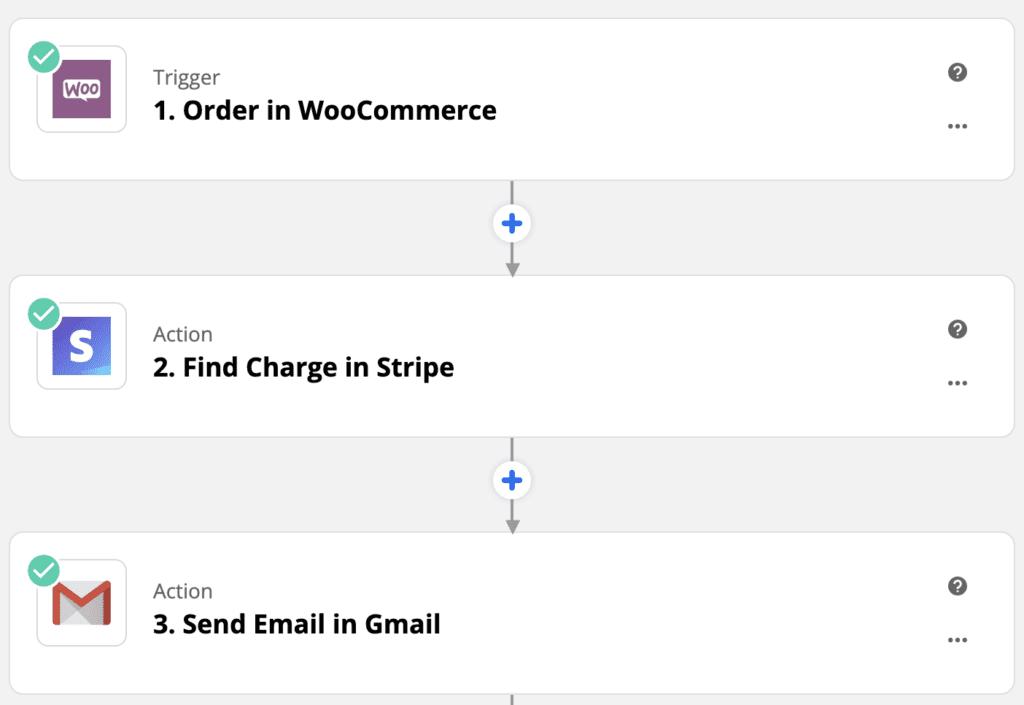 Woo + Stripe + Email Zap