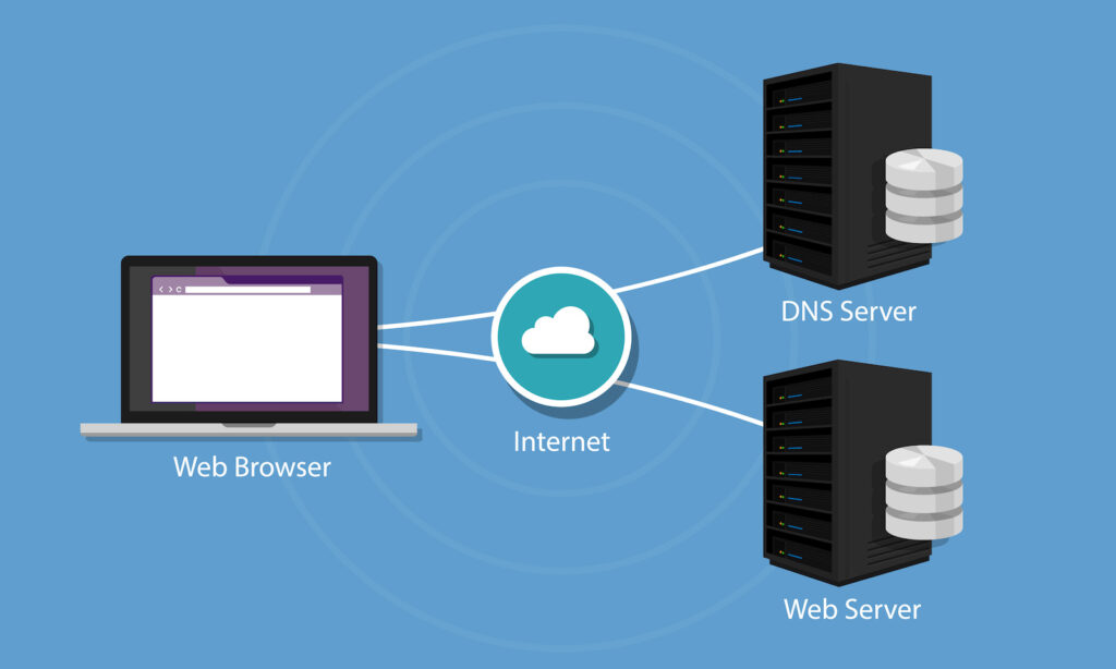 DNS Domain Name System Server vector illustration technology