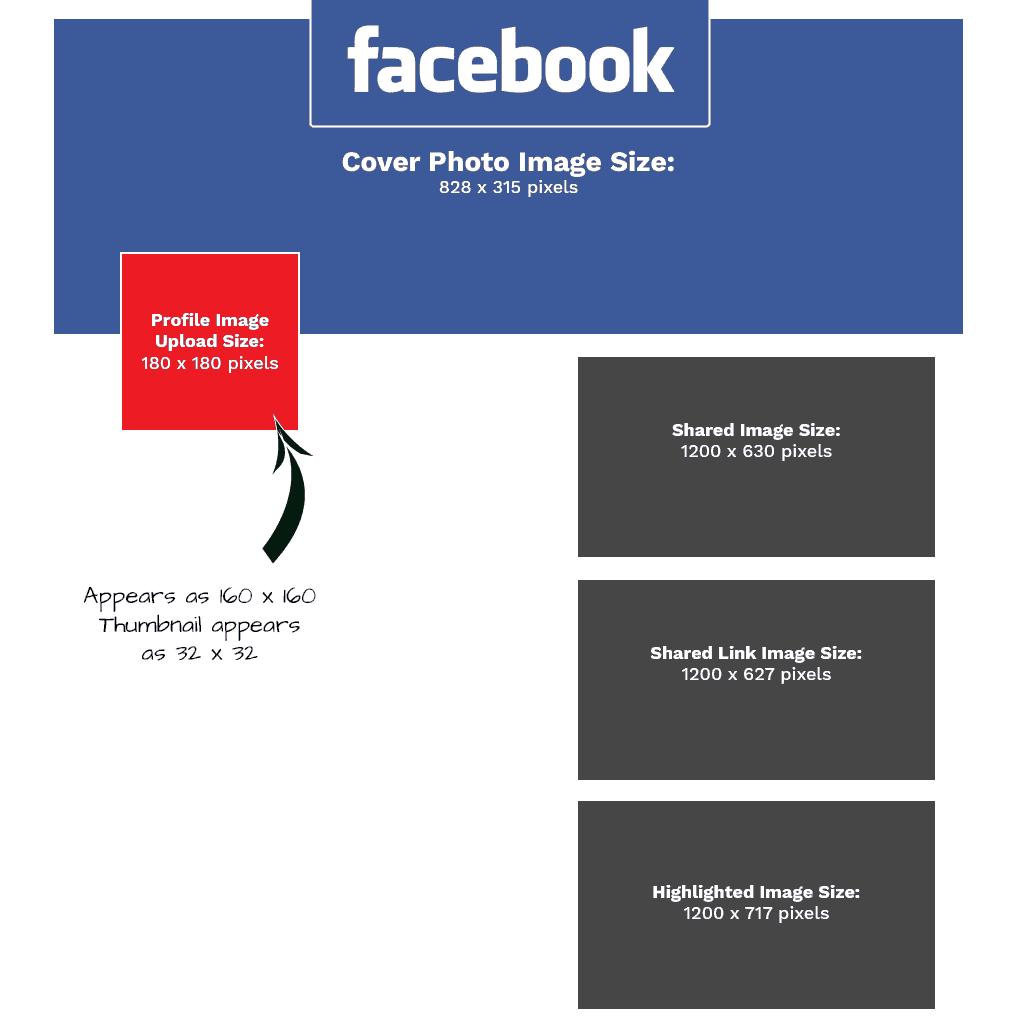 facebook image sizing